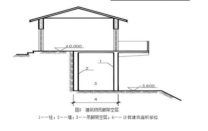无围护结构的架空走廊见图4