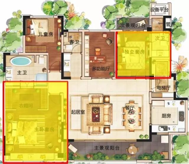 套房+1: 主卧与客房采用双套房设计,次卧带景观阳台,尊宾礼主。三房双套房就是会成长的户型,能够满足家庭结构的变化,让业主10-20年不用再换房。超过42的主卧套房,卫生间面积超过10,淋浴、马桶、双人洗漱、双人超大浴缸四件套的设计,更包含独立衣帽间和卫浴间,满足就寝和休闲等多种功能需求,只有别墅才能企及的空间尺度。   功能空间+1: 增加了一个多功能室的实际,多一个空间,多一种可能。无论孩子小时作为游乐场,还是大一点作为书房,或是和主活动区结合,超65的大活动区,都是对全家人个性需求的最好满足。