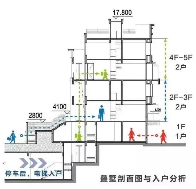 上海富士5000电梯电路图