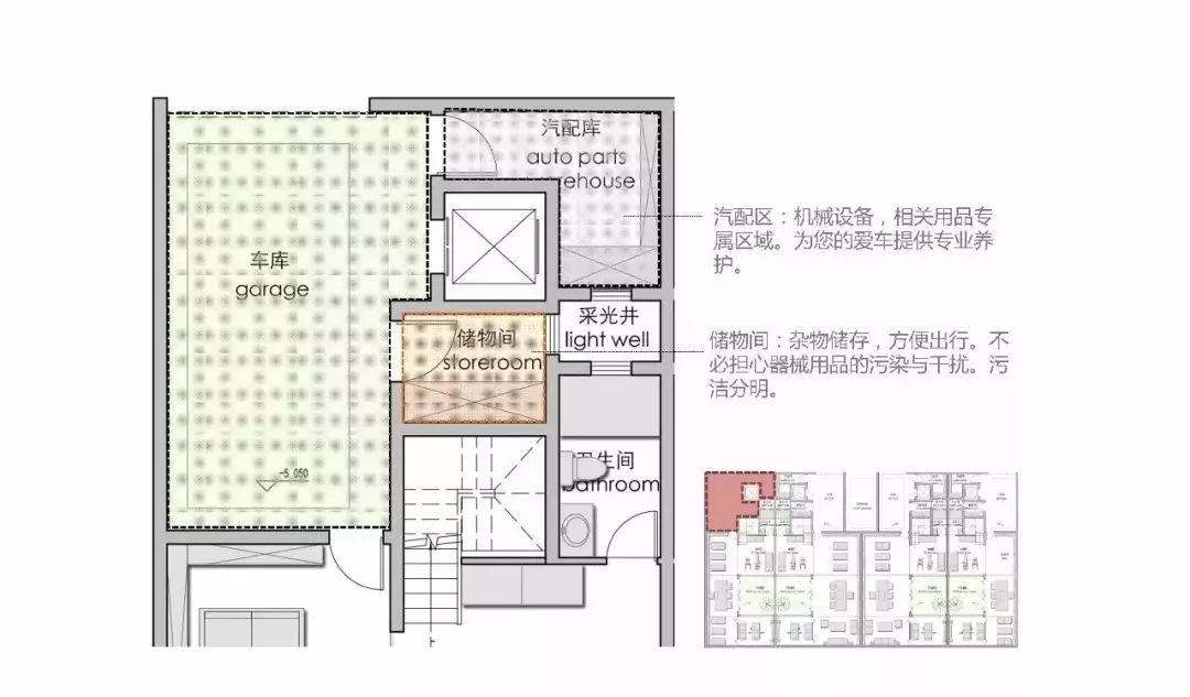1,地下车库及地下室设计往往是设计所忽略的重灾区.